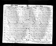 1878 Grenville, Ontario births, pages 596 & 597