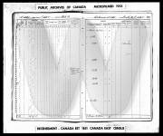 1851 Census of Canada - Canda East, L'Islet county, L'Islet, sheet 124